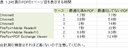 Chrome-Comparison.png