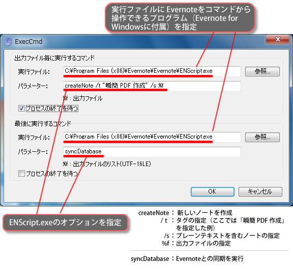 Evernoteにアップロードする際、タグを付けて同期させる例