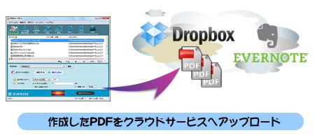 Evernote、Dropboxにアップロード