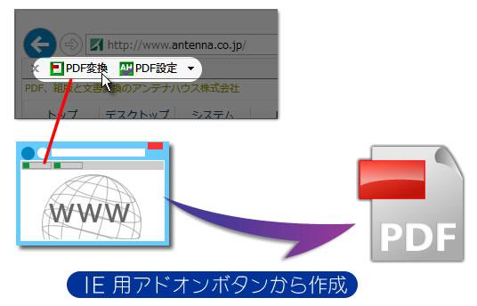 IE用アドオンボタンで、見ているWebページをすぐさまPDFに変換!