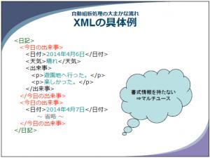 XMLの具体例