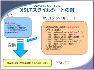 XSLTスタイルシートの例