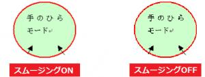 image_smoothing2