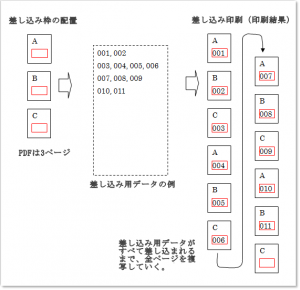 sashikomi-zenpage