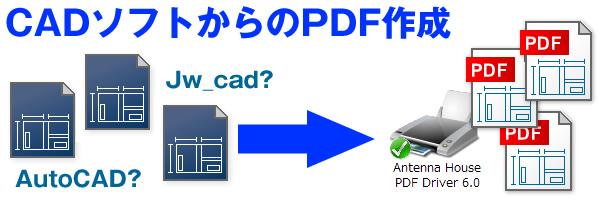 CADからのPDF作成