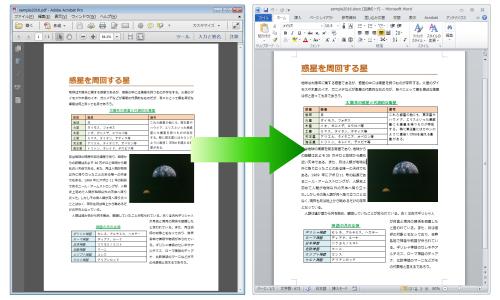 PDFからWordへの変換例