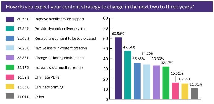 Trend Survey02