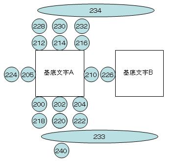 CombiningClass.PNG