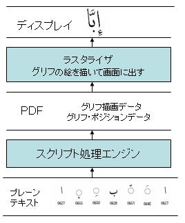 InformationExchange.PNG