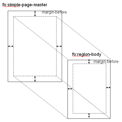 Simple-page-master.PNG
