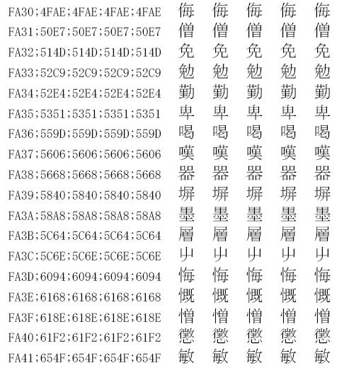 U+FA30-NFC.PNG